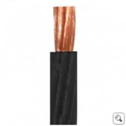 cableunipolar15mmnegro04292